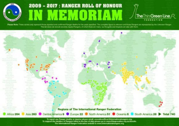 2009-2017 Honour Roll (Inernational Rangers Federation)