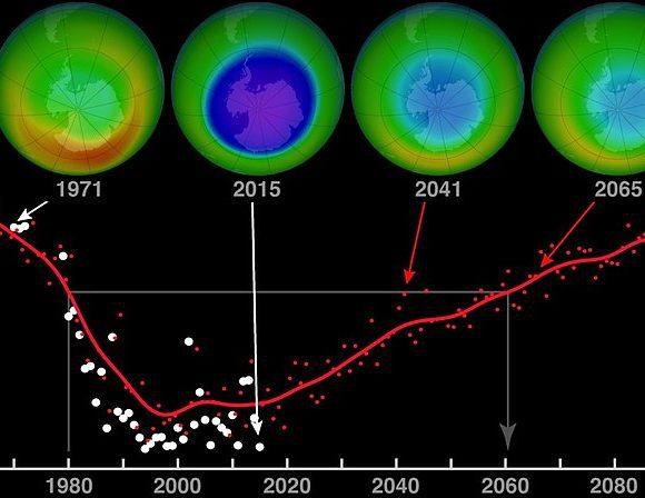 Nasa - Ozone_hole_recovery