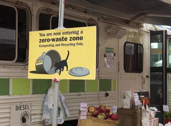 Zero Waste Zone by Didriks